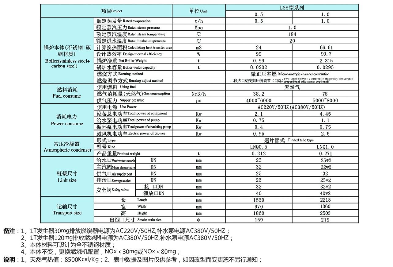 超低氮不锈钢蒸汽机组-20191107_171141_010