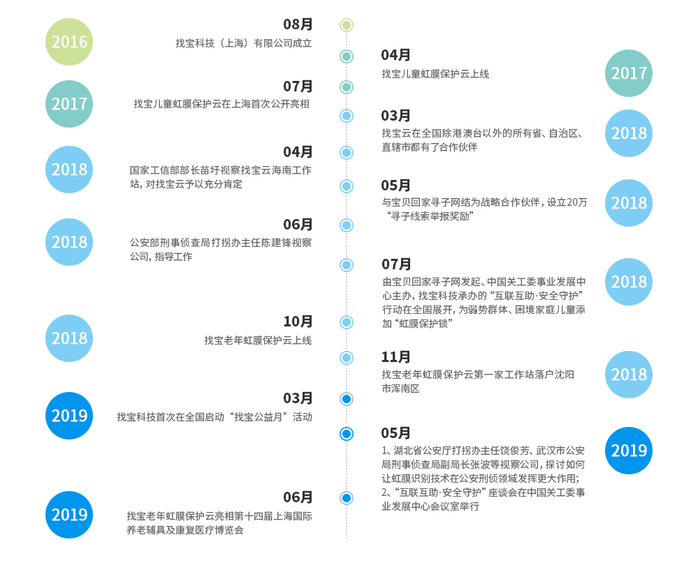 qy88千赢国际-千亿国际app下载-qy8千赢国际-发展历程_03