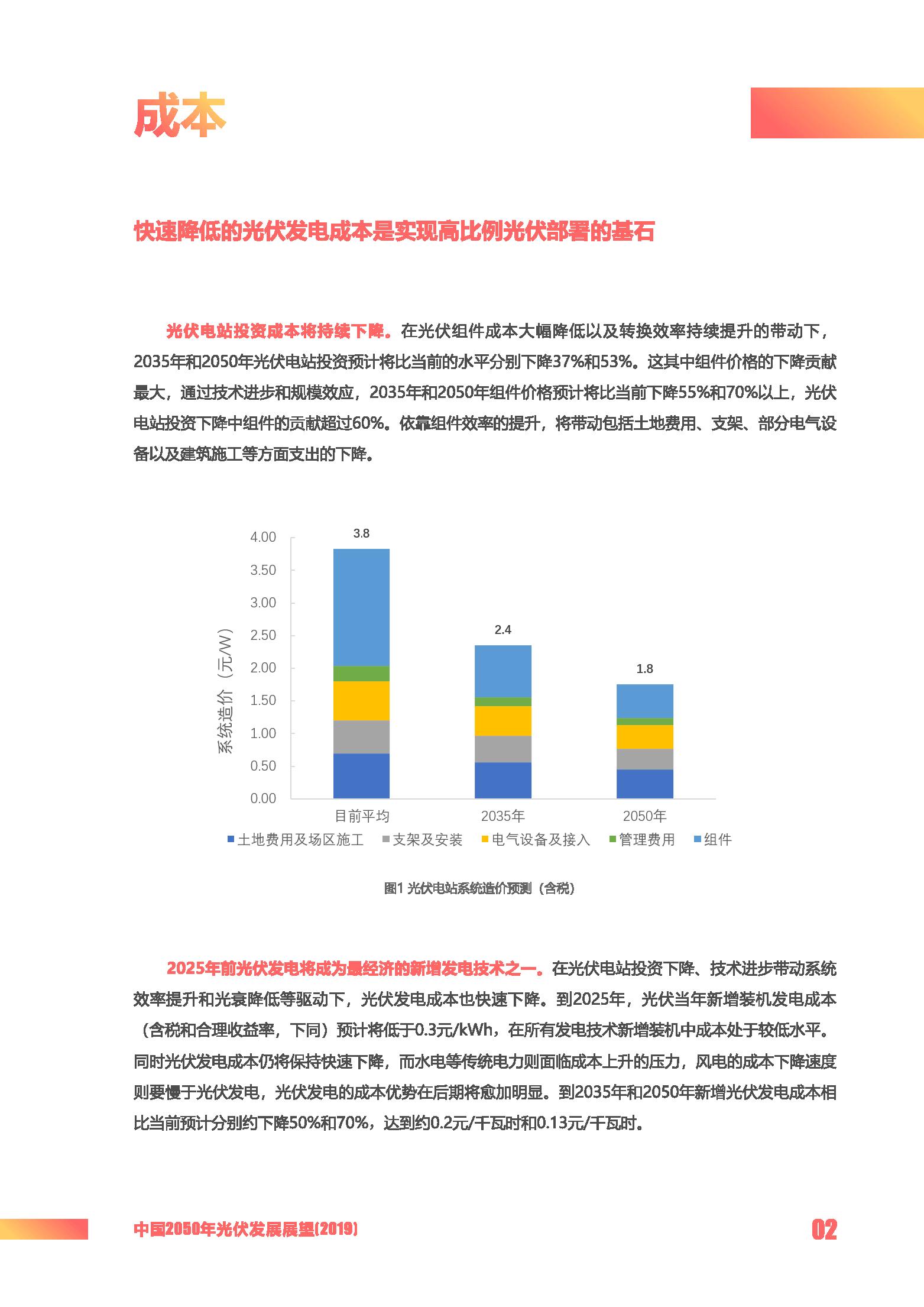 中国2050年光伏发展展望-2019_页面_05