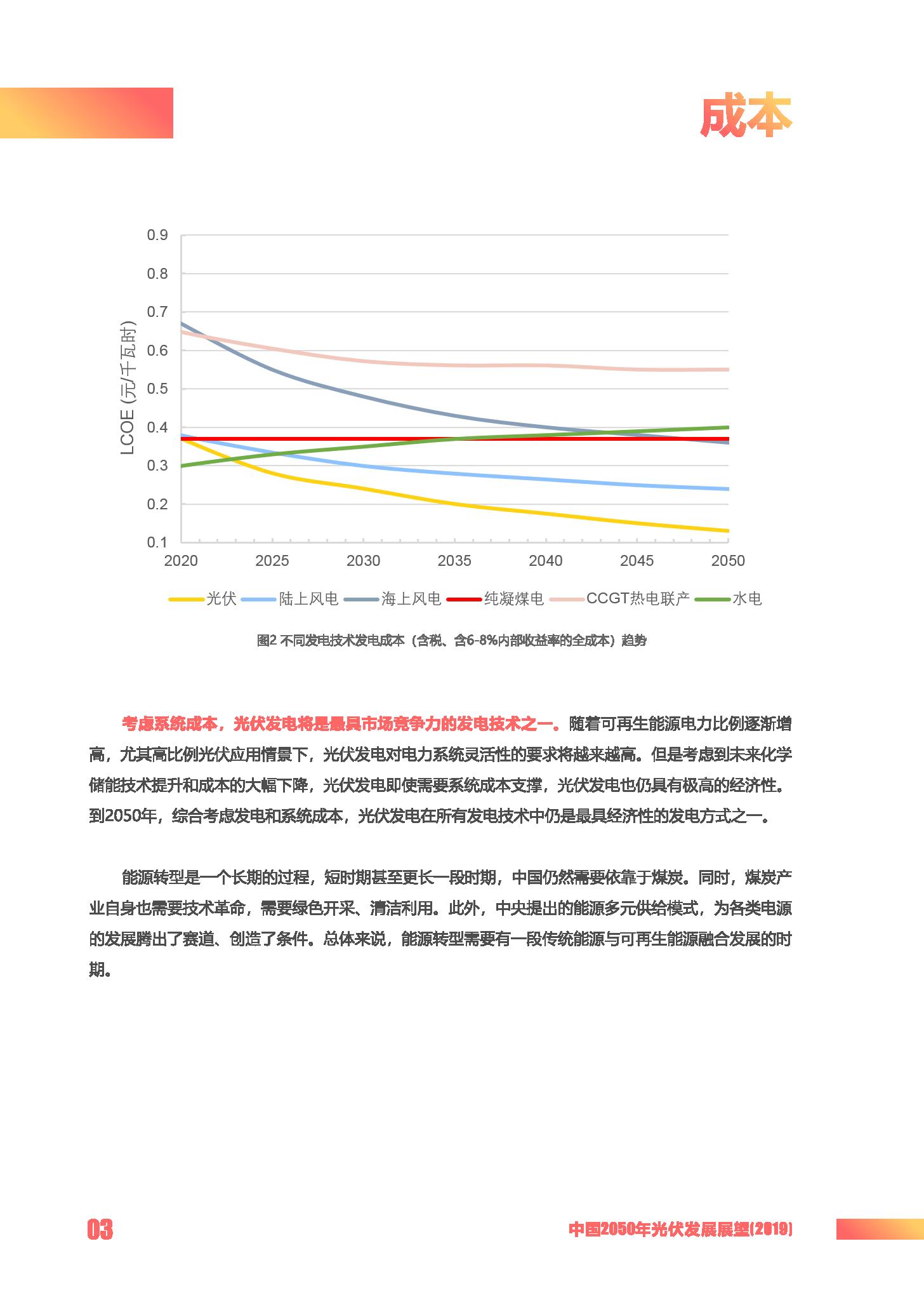 中国2050年光伏发展展望-2019_页面_06