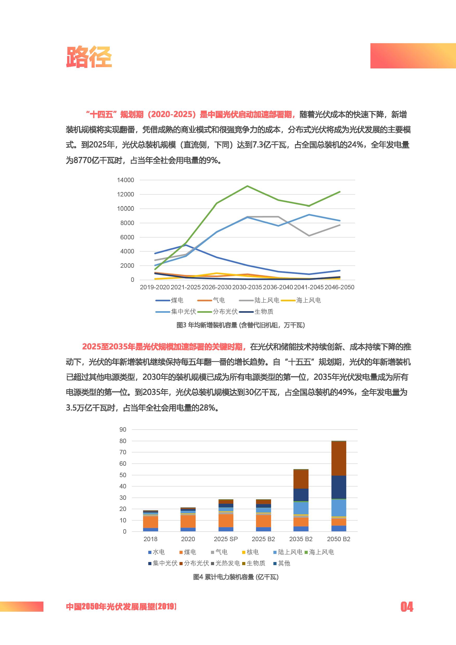 中国2050年光伏发展展望-2019_页面_07