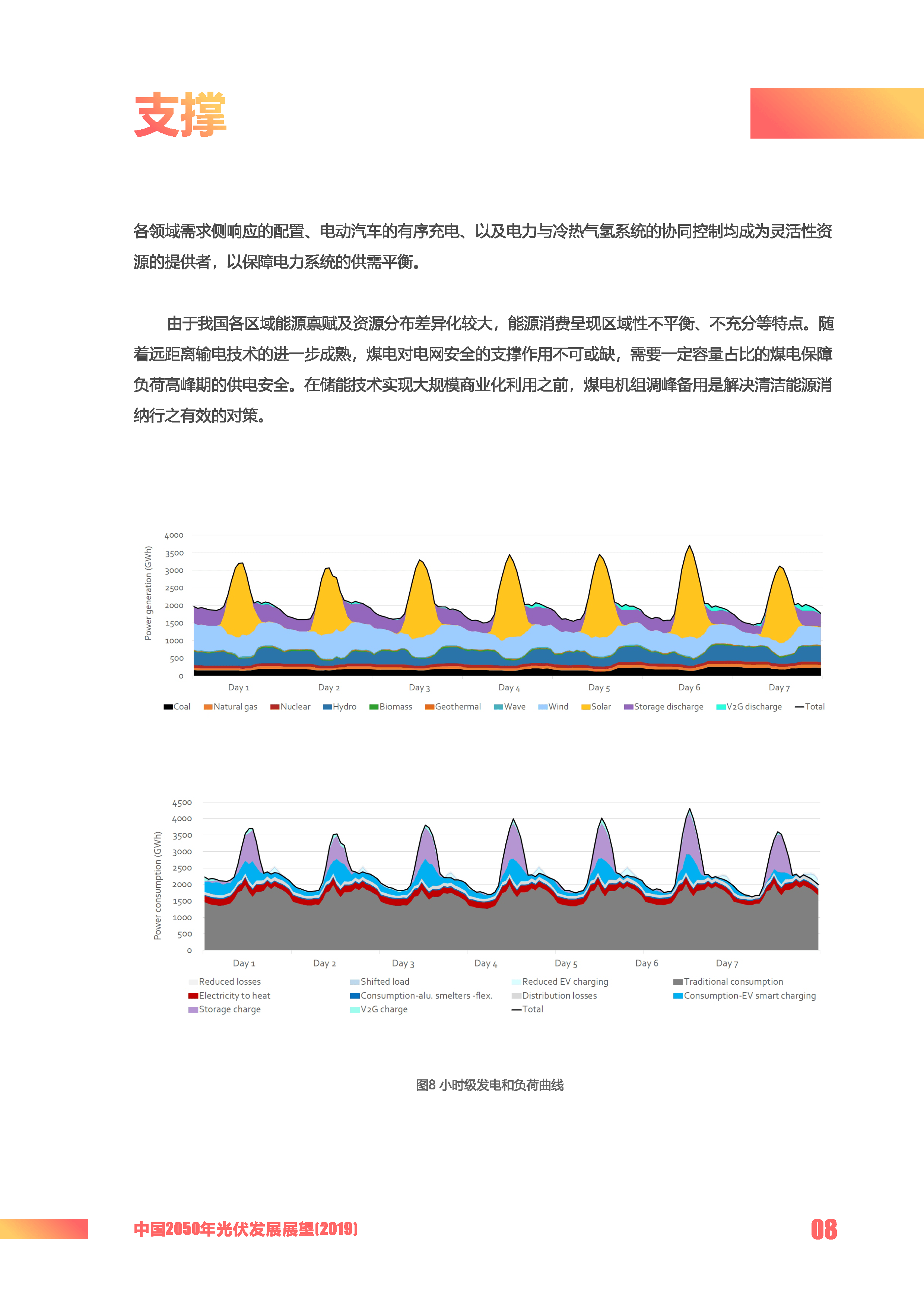 中国2050年光伏发展展望-2019_页面_11