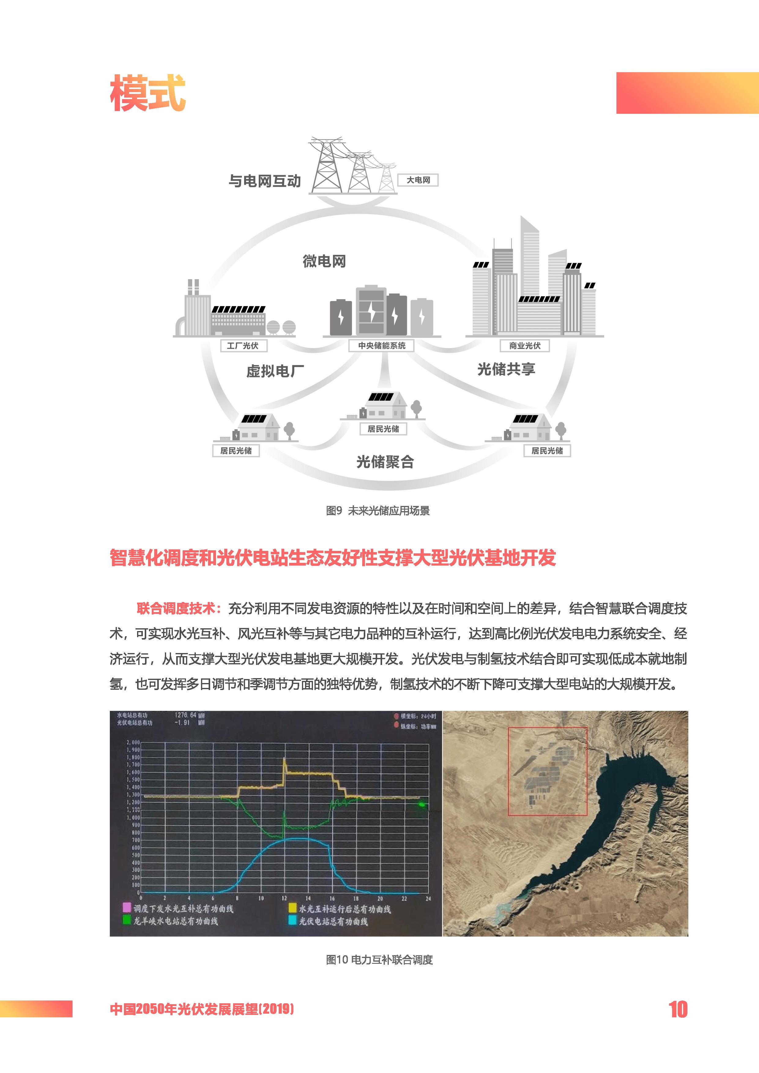 中国2050年光伏发展展望-2019_页面_13