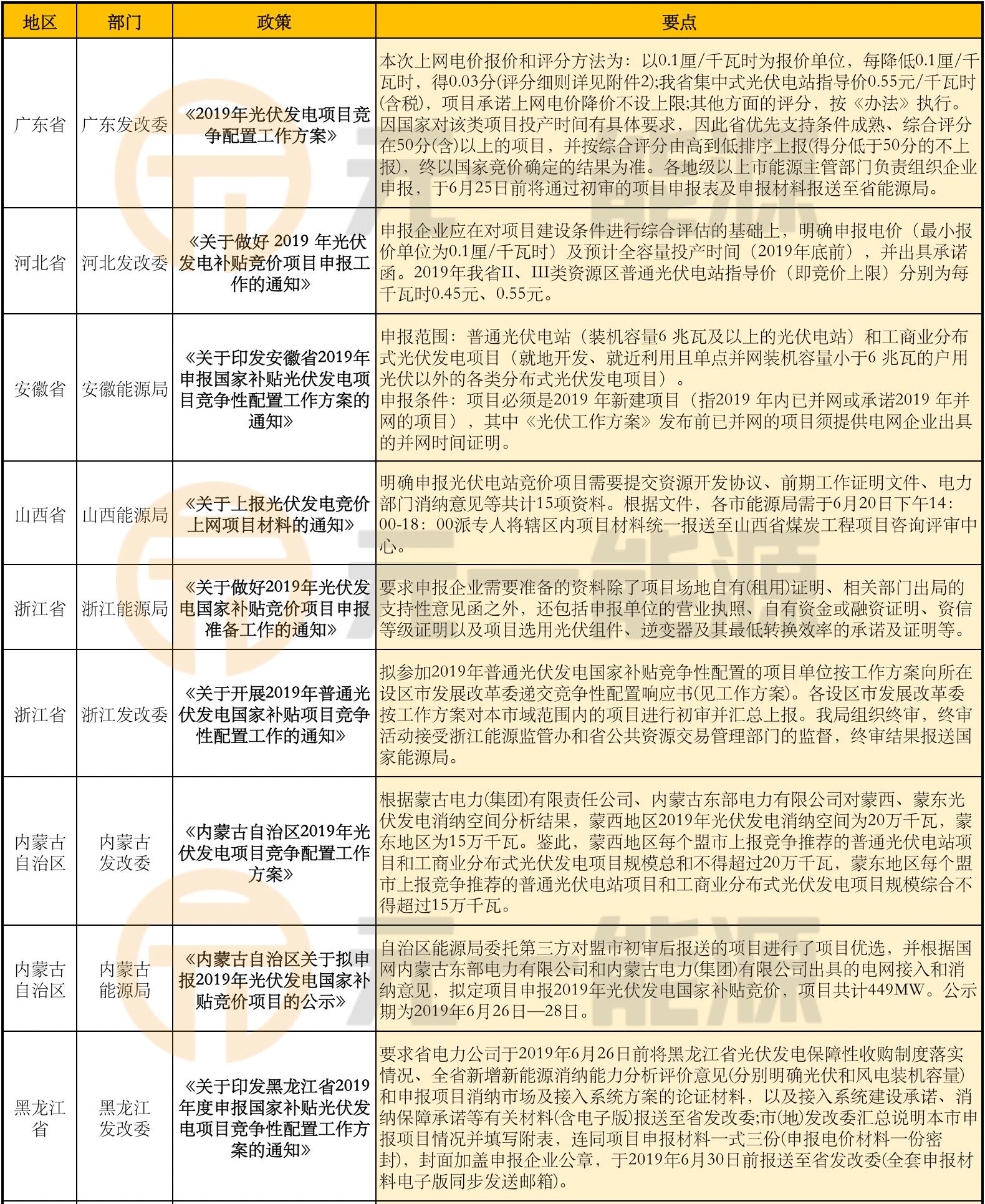 jingjia1