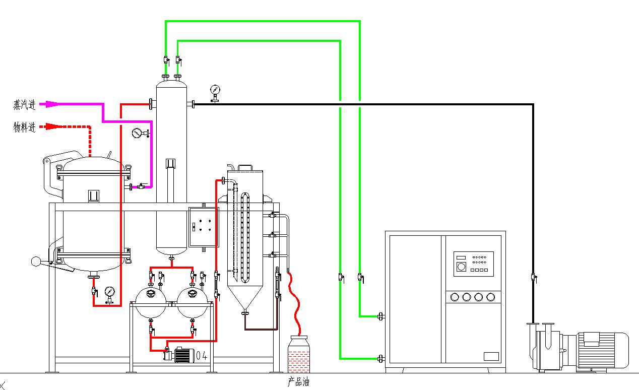 水擴散蒸餾裝置