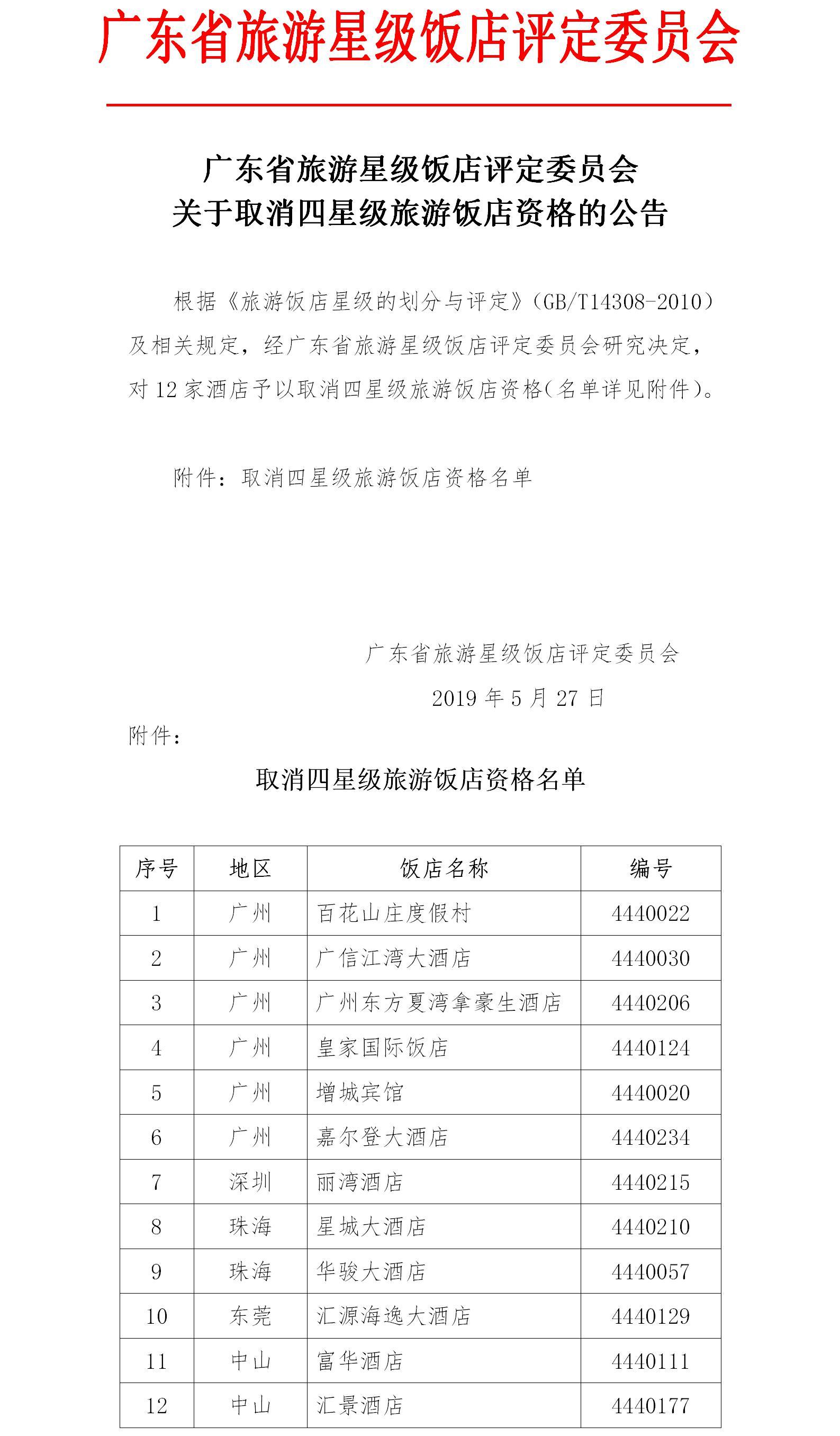 廣東省旅游星級飯店評定委員會關于取消四星級旅游飯店資格的公告_wps圖片