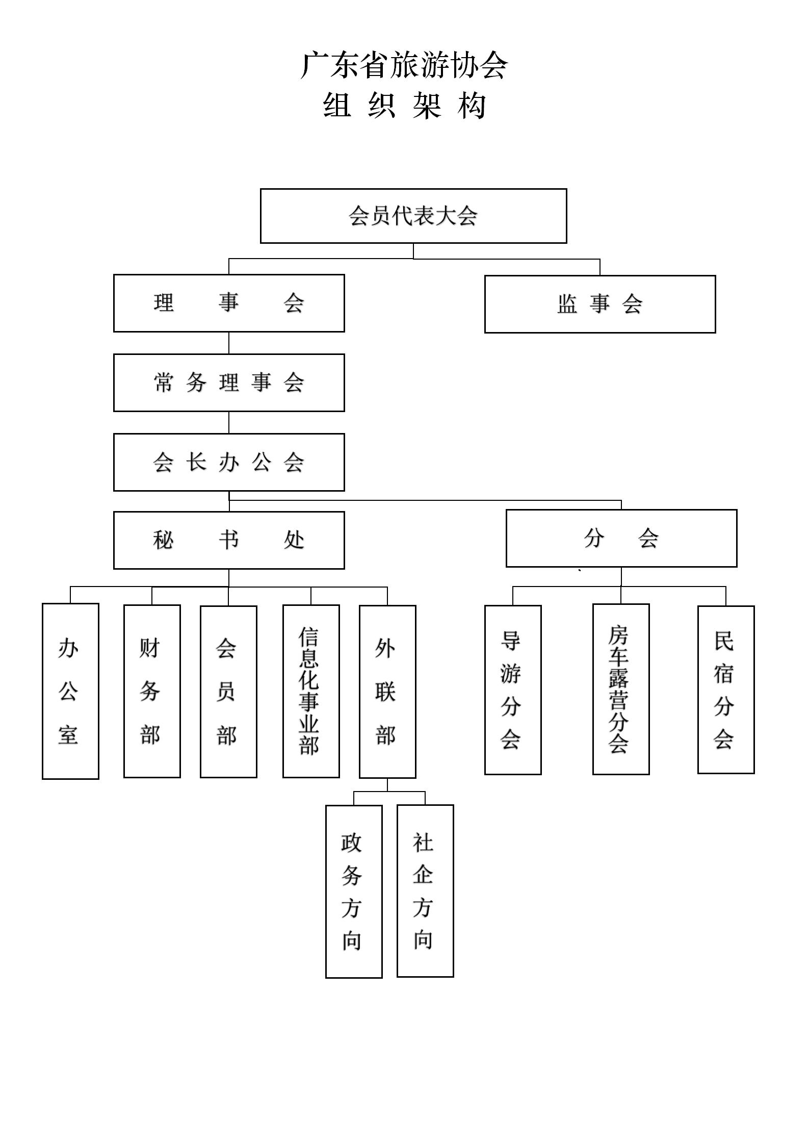 組織架構_01