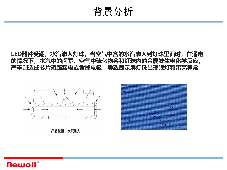 氟碳成膜镀膜材料LED显示应用方案_04