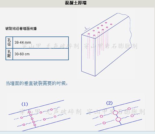 混泥土打孔设计案例图1-混凝土厚墙
