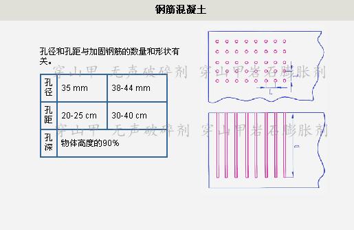 混泥土打孔设计案例图2-钢筋混凝土_副本