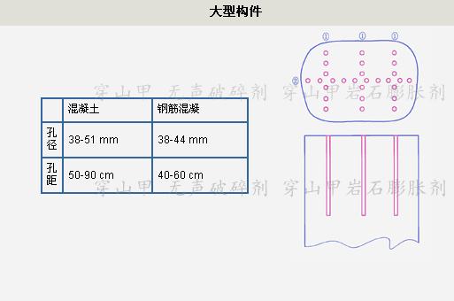 混凝土地基拆除打孔设计案例图1-大型构件_副本