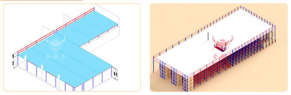 阁楼货架效果图