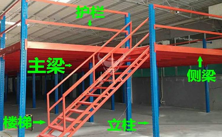 01阁楼平台图片-750-465