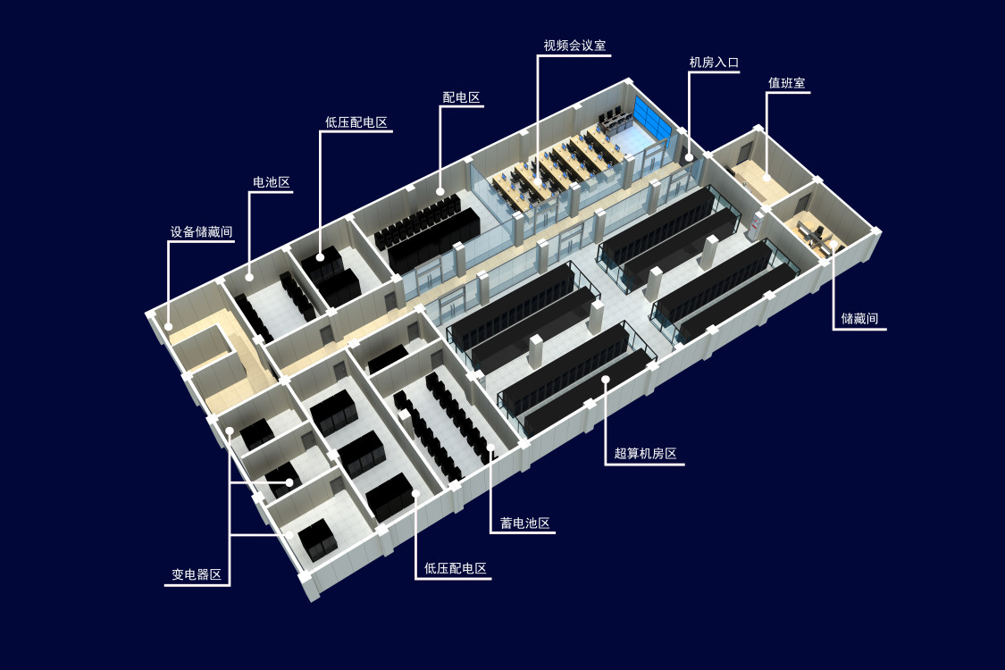 高校超算数据中心建设项目