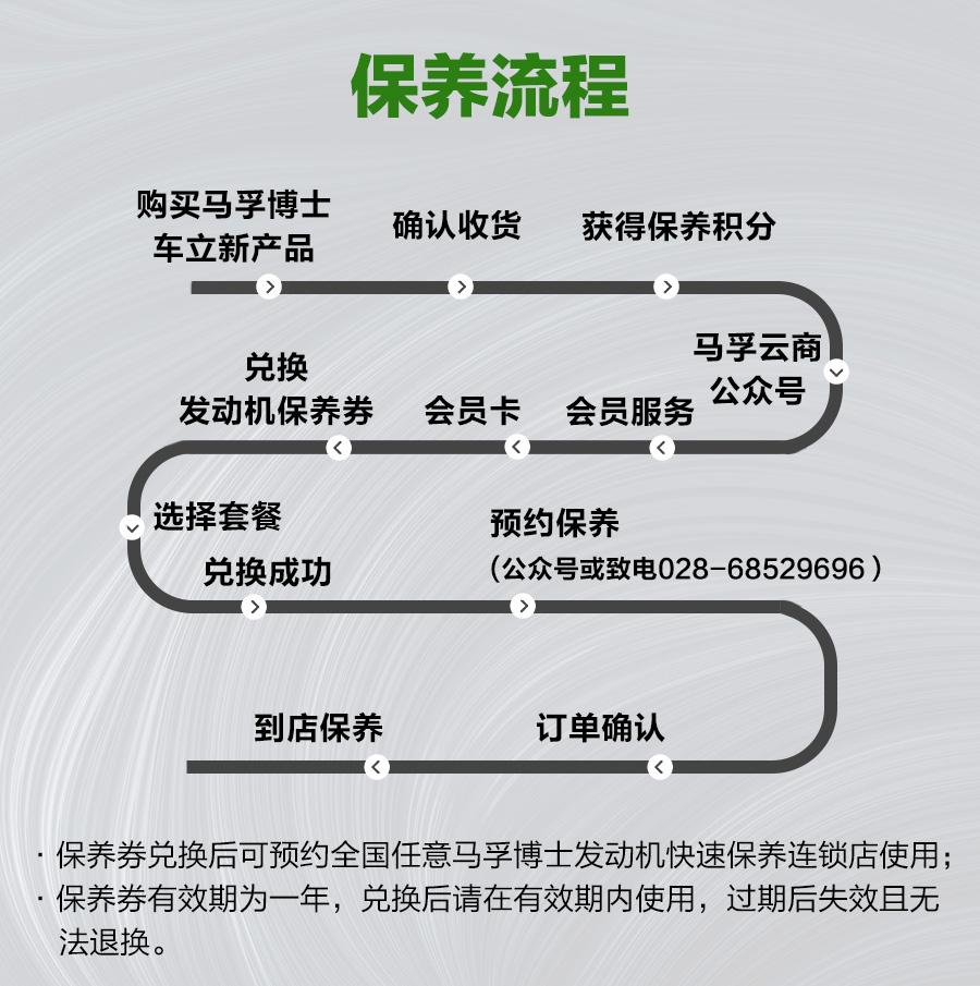 12-流程