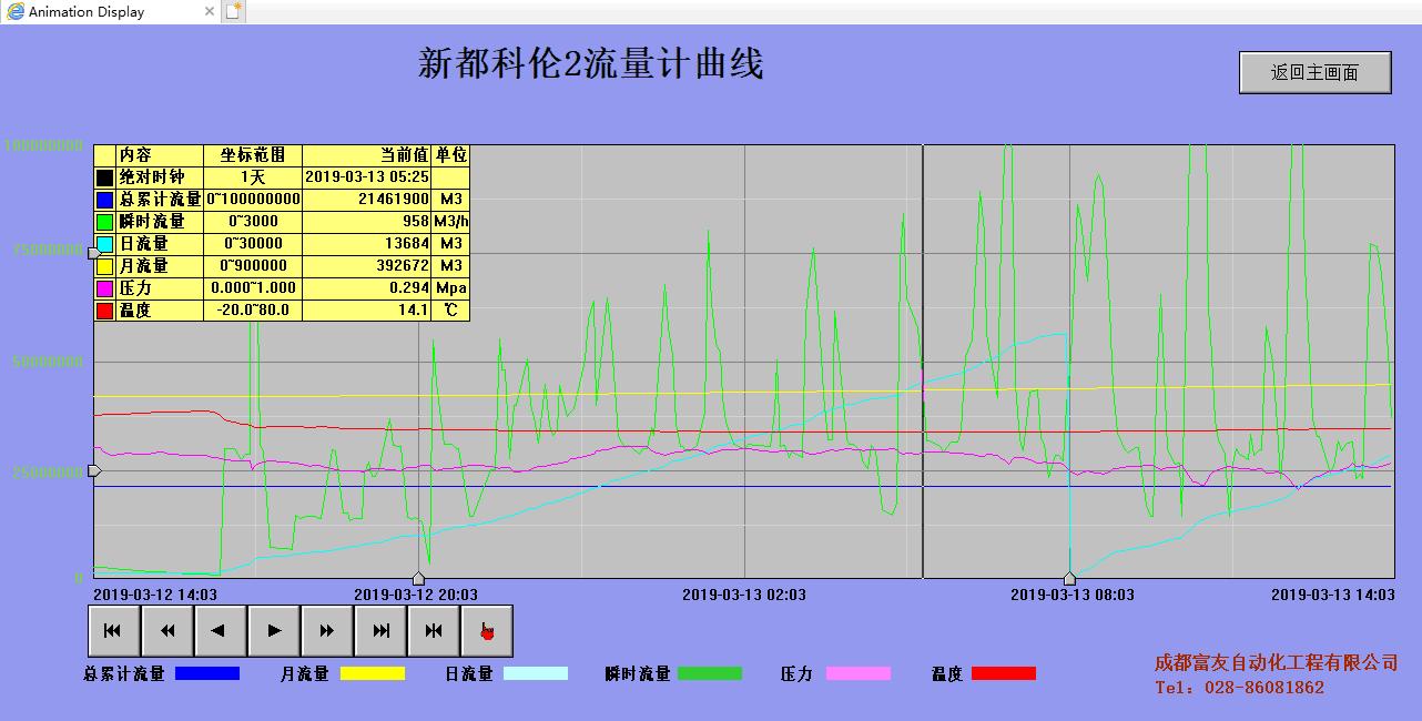 ganghualiuliangji01