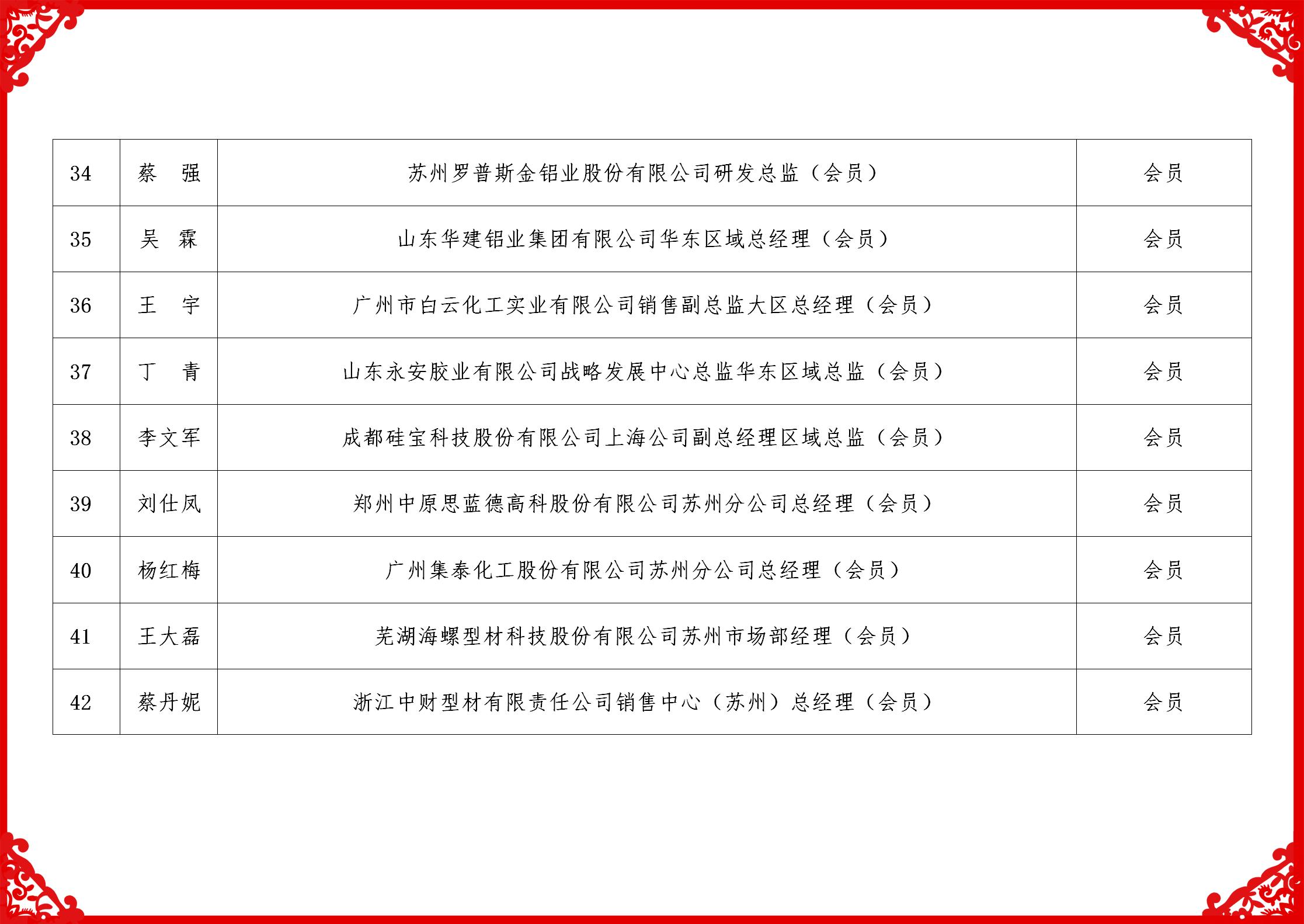 2019配套委名单_05