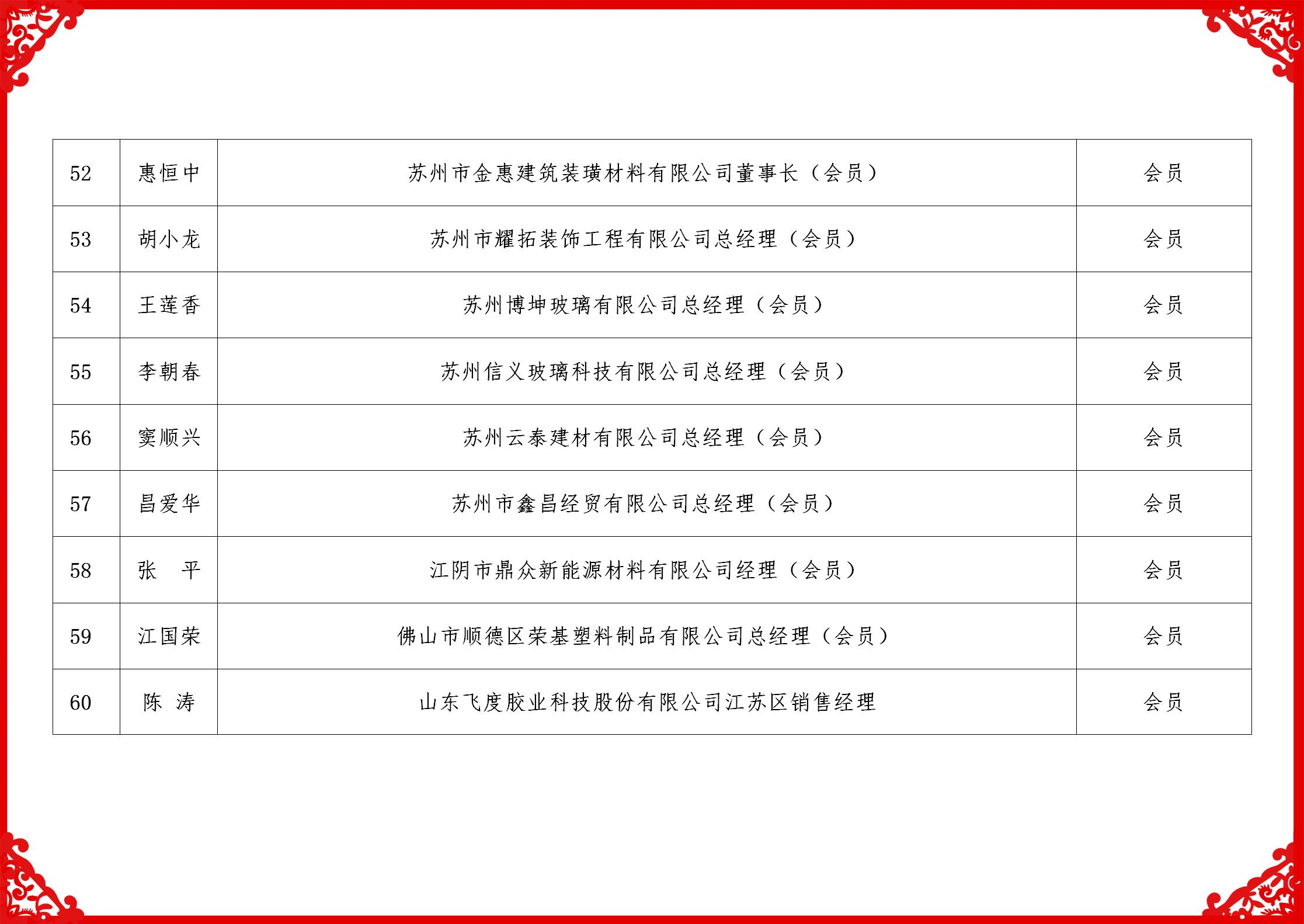 2019配套委名单_07