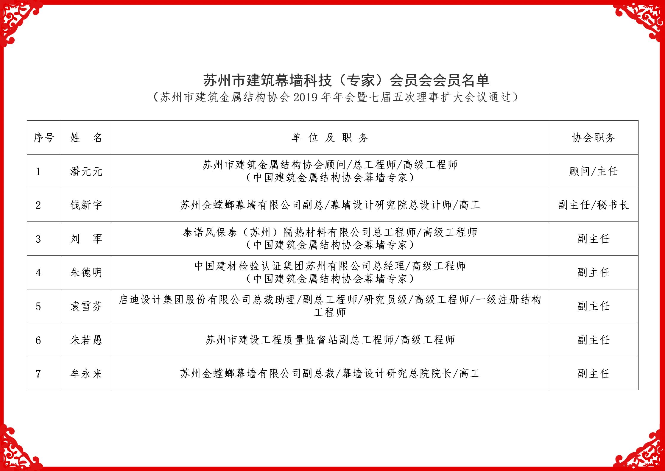 2019科技委名单_01