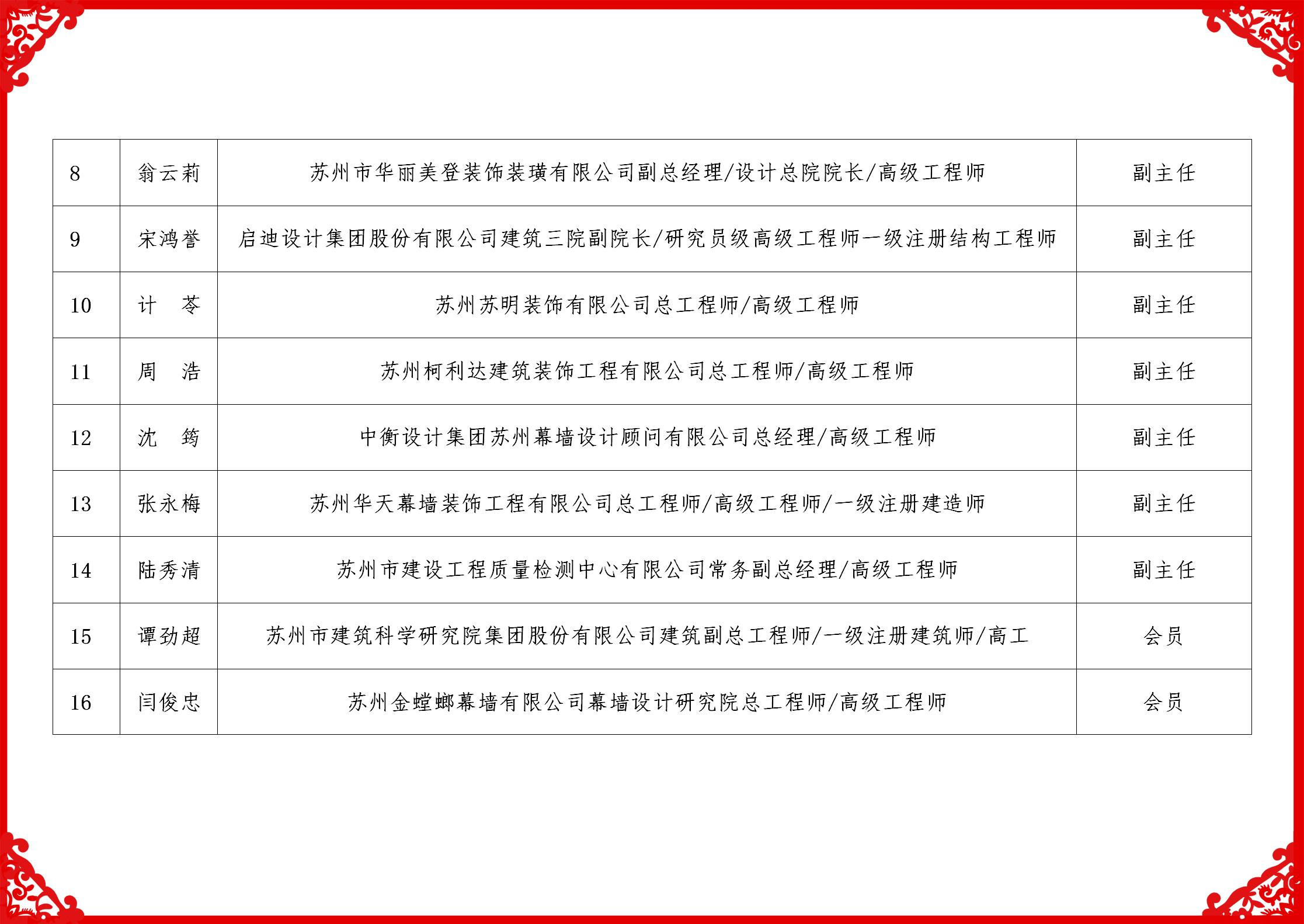 2019科技委名单_02