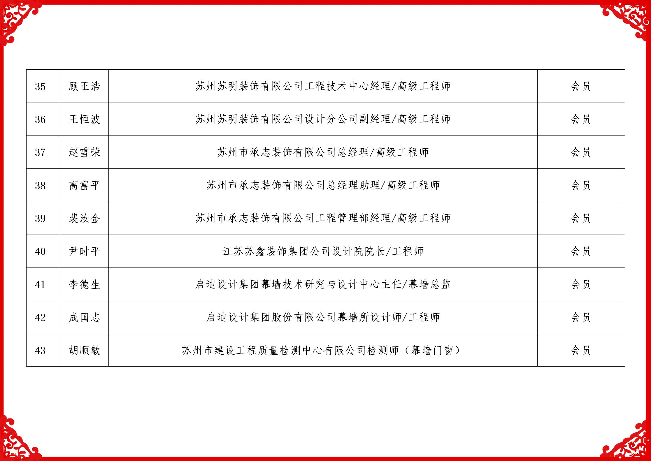 2019科技委名单_05
