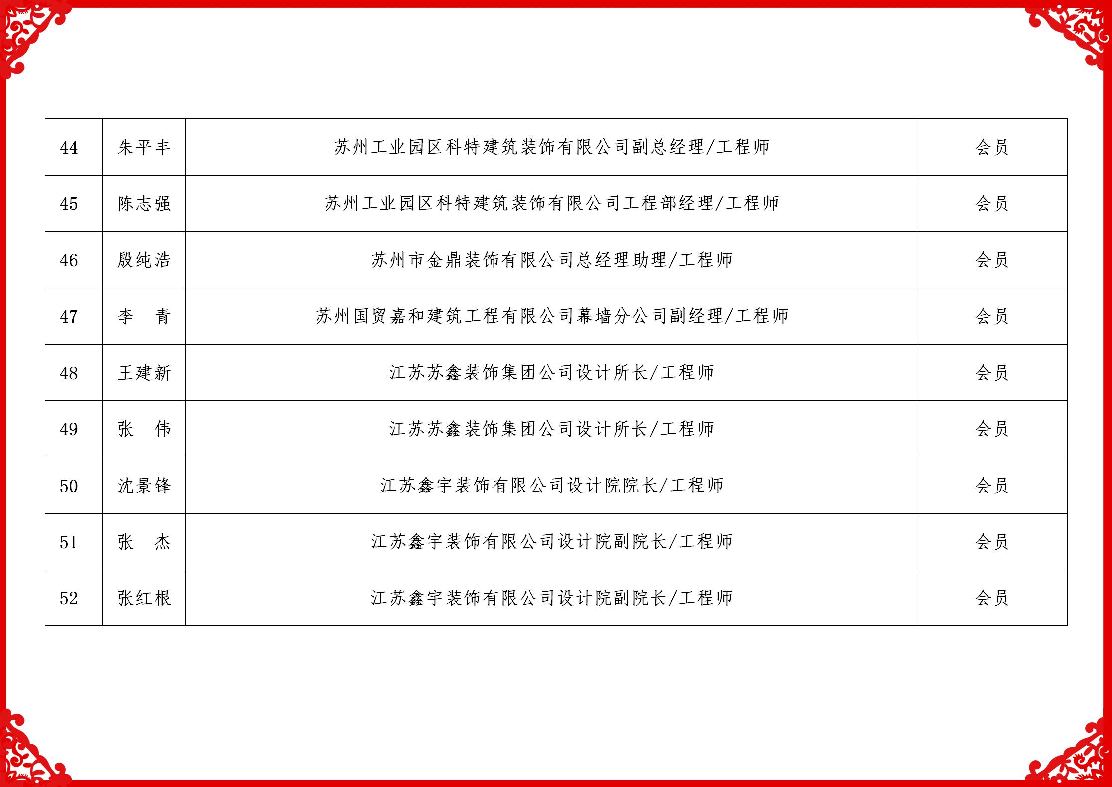 2019科技委名单_06