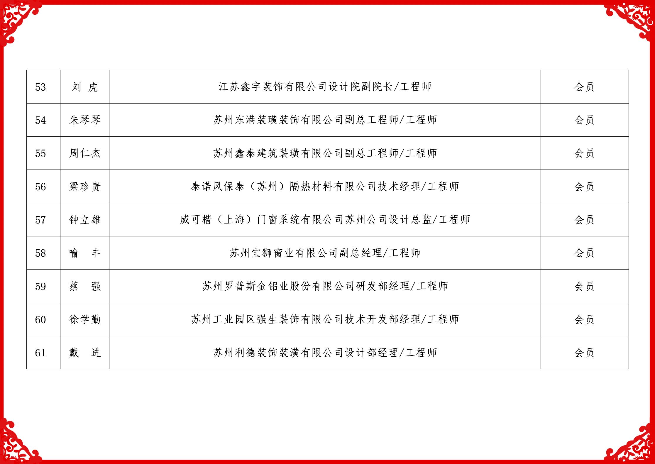 2019科技委名单_07