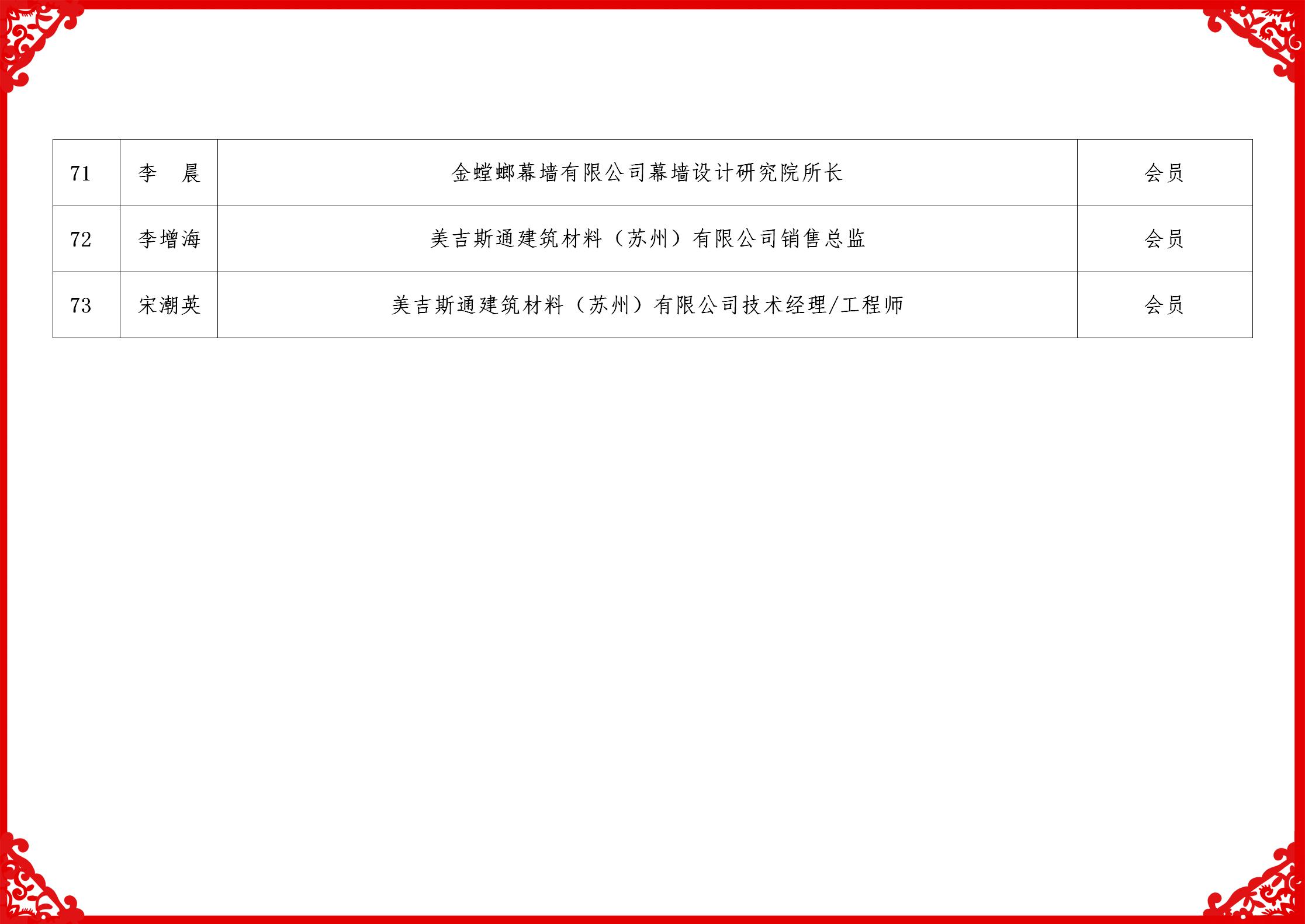 2019科技委名单_09