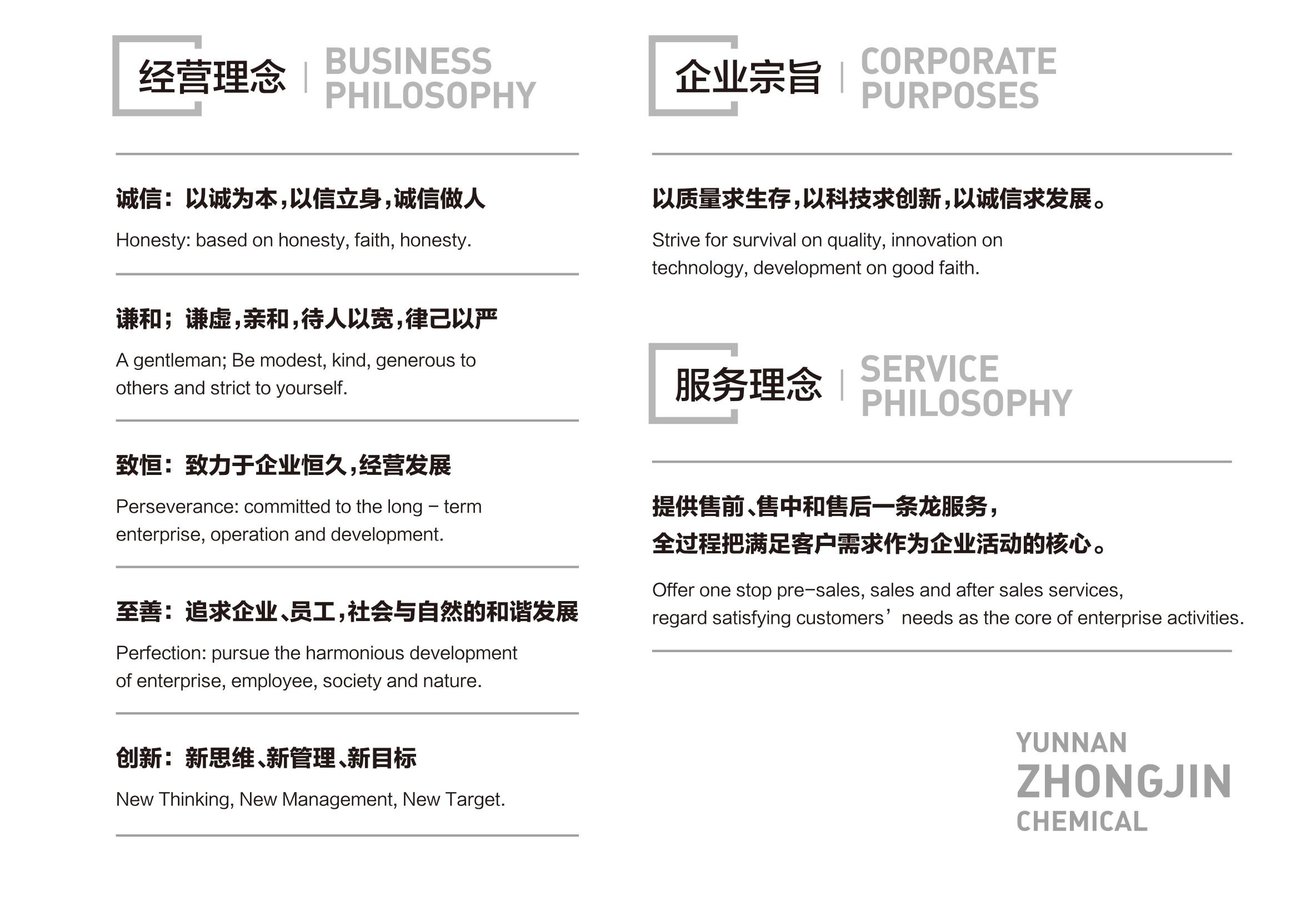 企業文化3