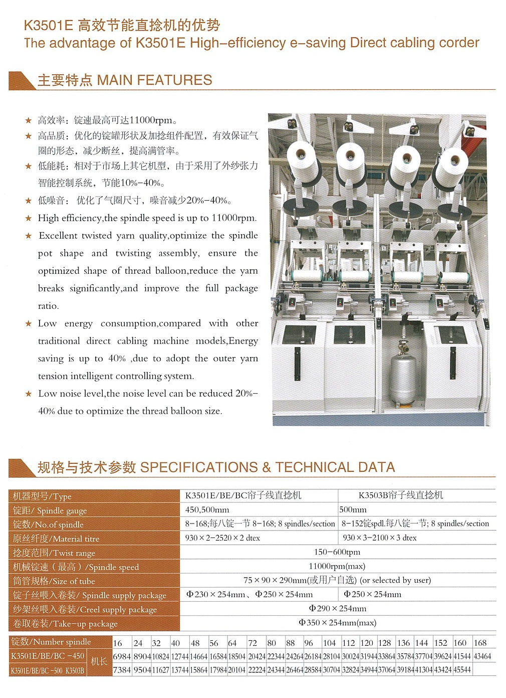 K3501E產品詳情五