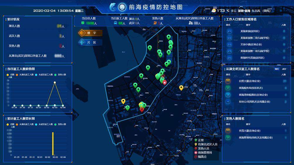 前海数据模糊2