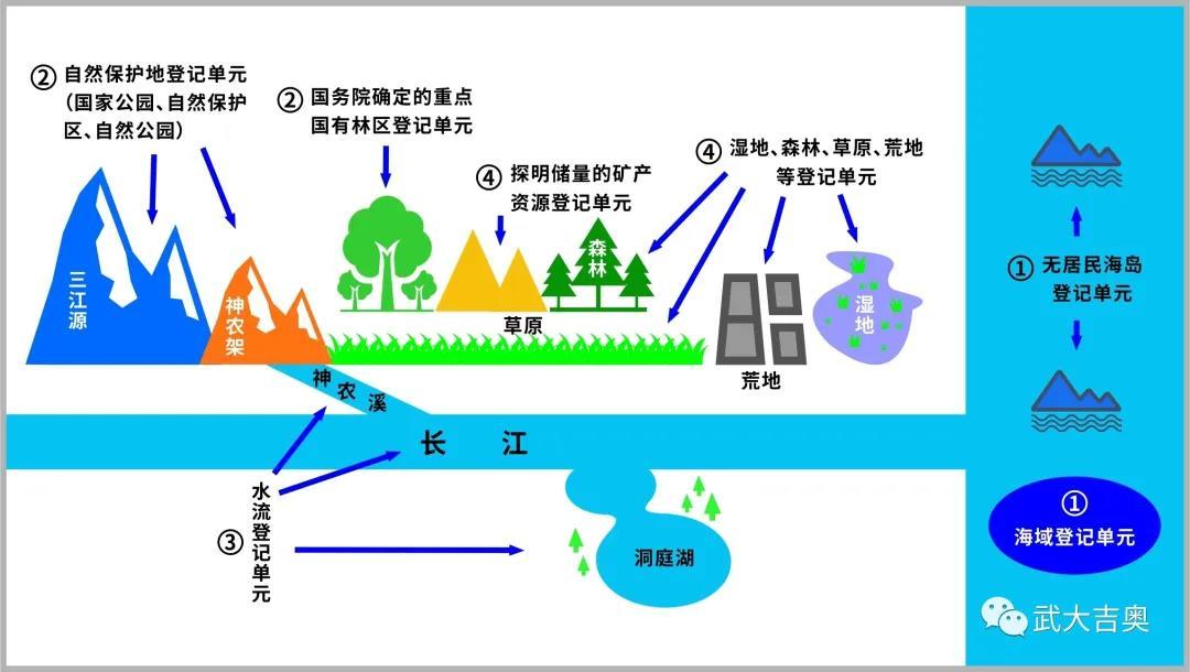 自然资源带水印6