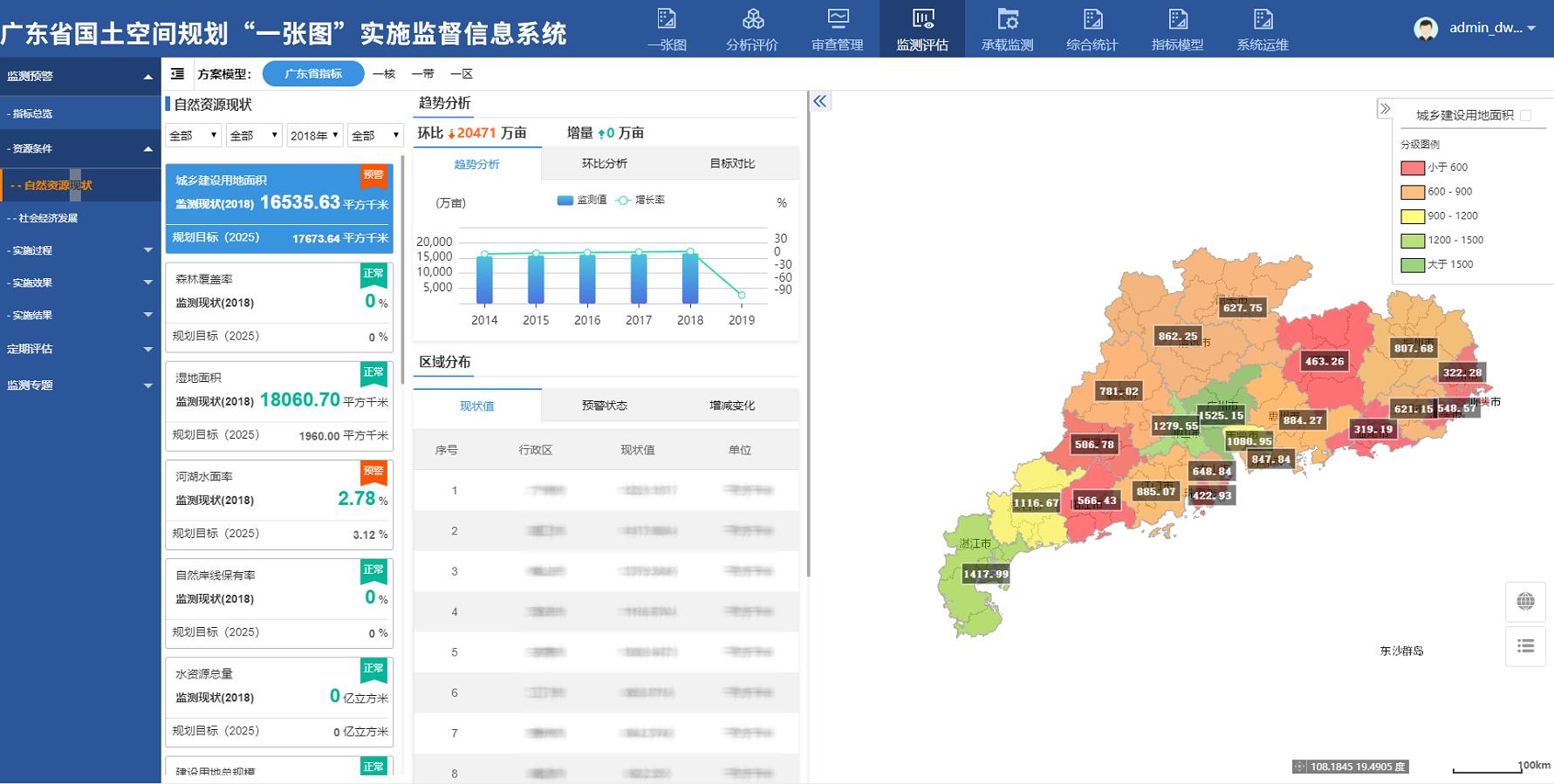 城鎮建設用地動態監測