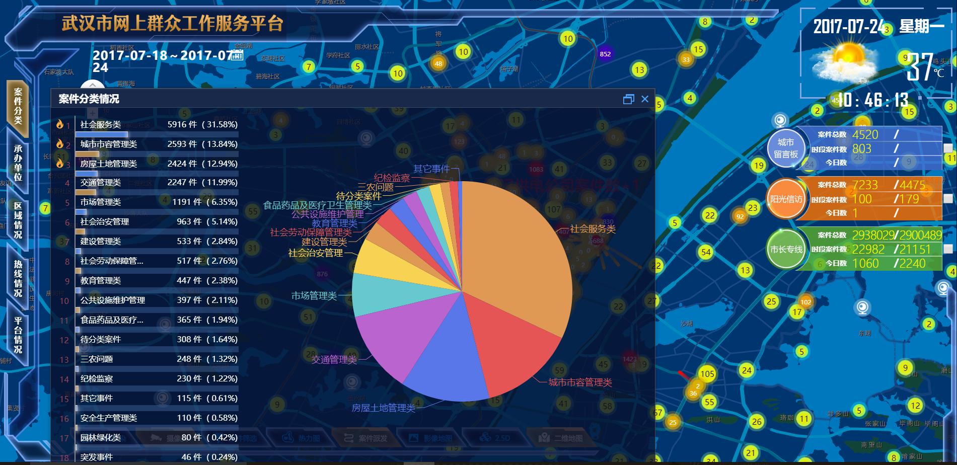 智慧城市-武漢網上群眾工作平臺