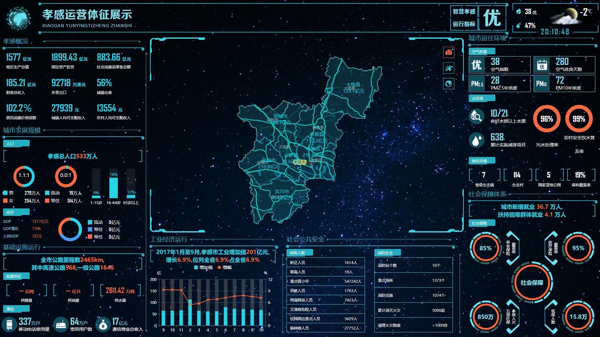 孝感智慧城市大数据分析应用平台01
