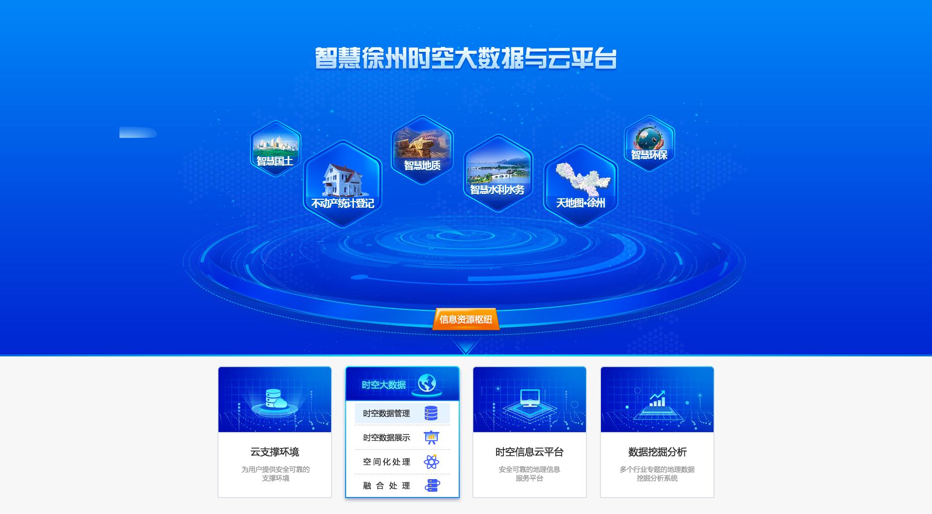 智慧徐州時空信息雲平台01