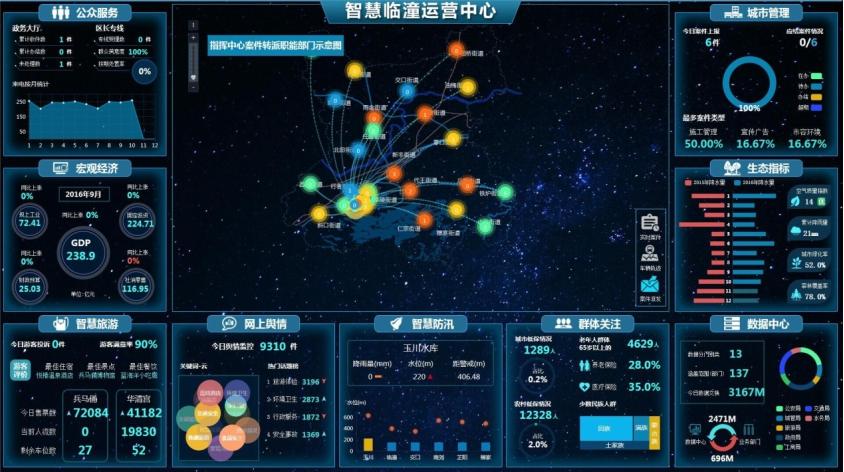 智慧城市數據中心02