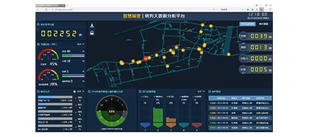 城管大數據綜合分析子系統