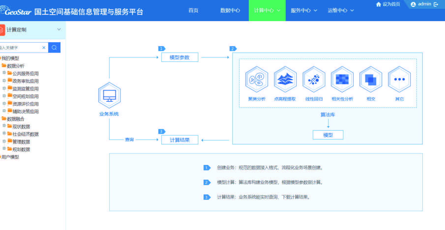 武大吉奧國土空間基礎信息平臺方案-網站版圖-2指標管理與模型管理