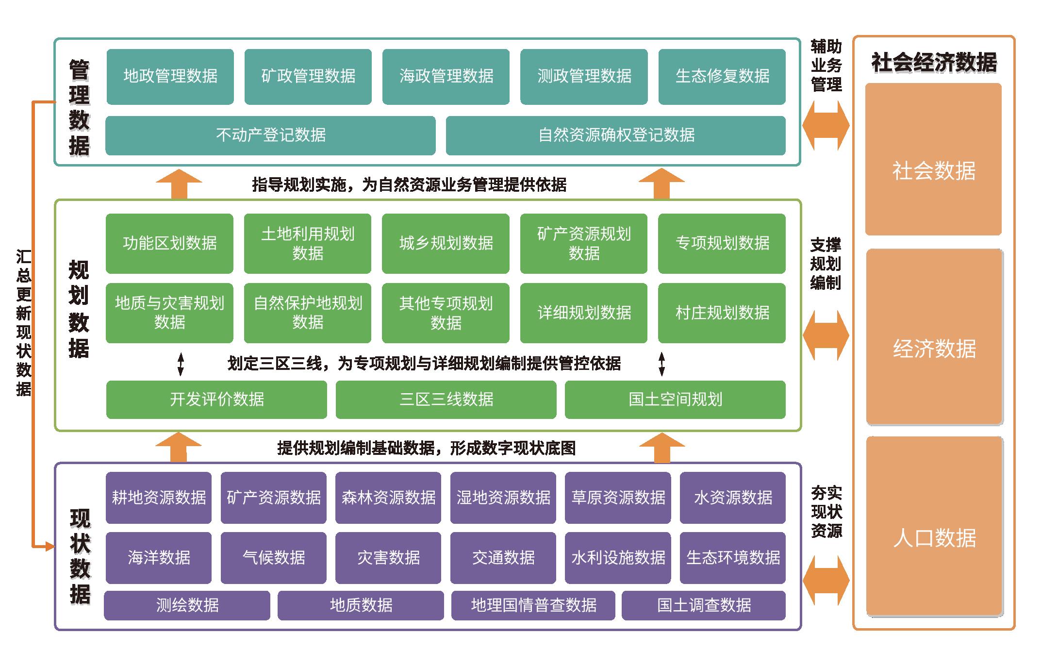 武大吉奥国土空间规划监测评估预警管理系统解决方案-网站版图-3