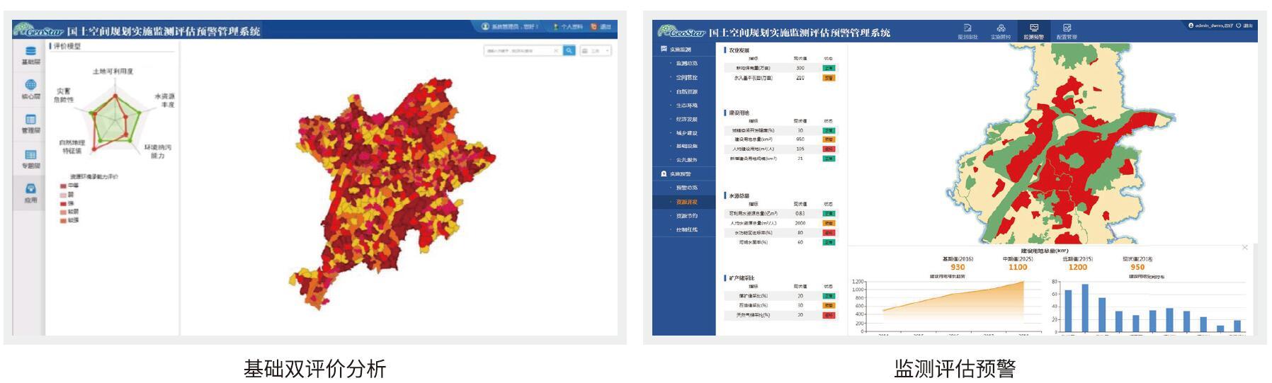 武大十博国土空间规划监测评估预警管理系统十博最佳体育平台-网站版图-6