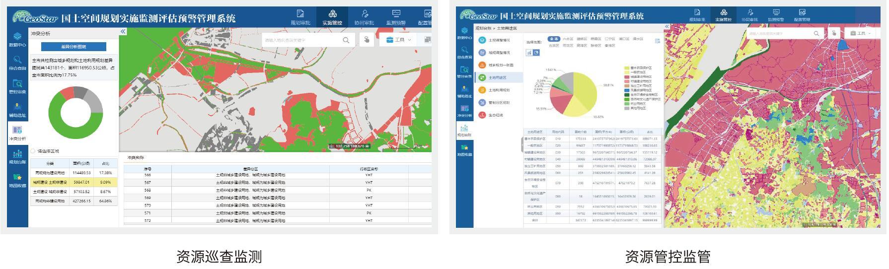 武大十博国土空间规划监测评估预警管理系统十博最佳体育平台-网站版图-8