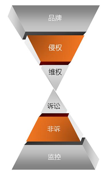 知识产权代理,上海知识产权代理,上海商标代理,上海专利代理,
