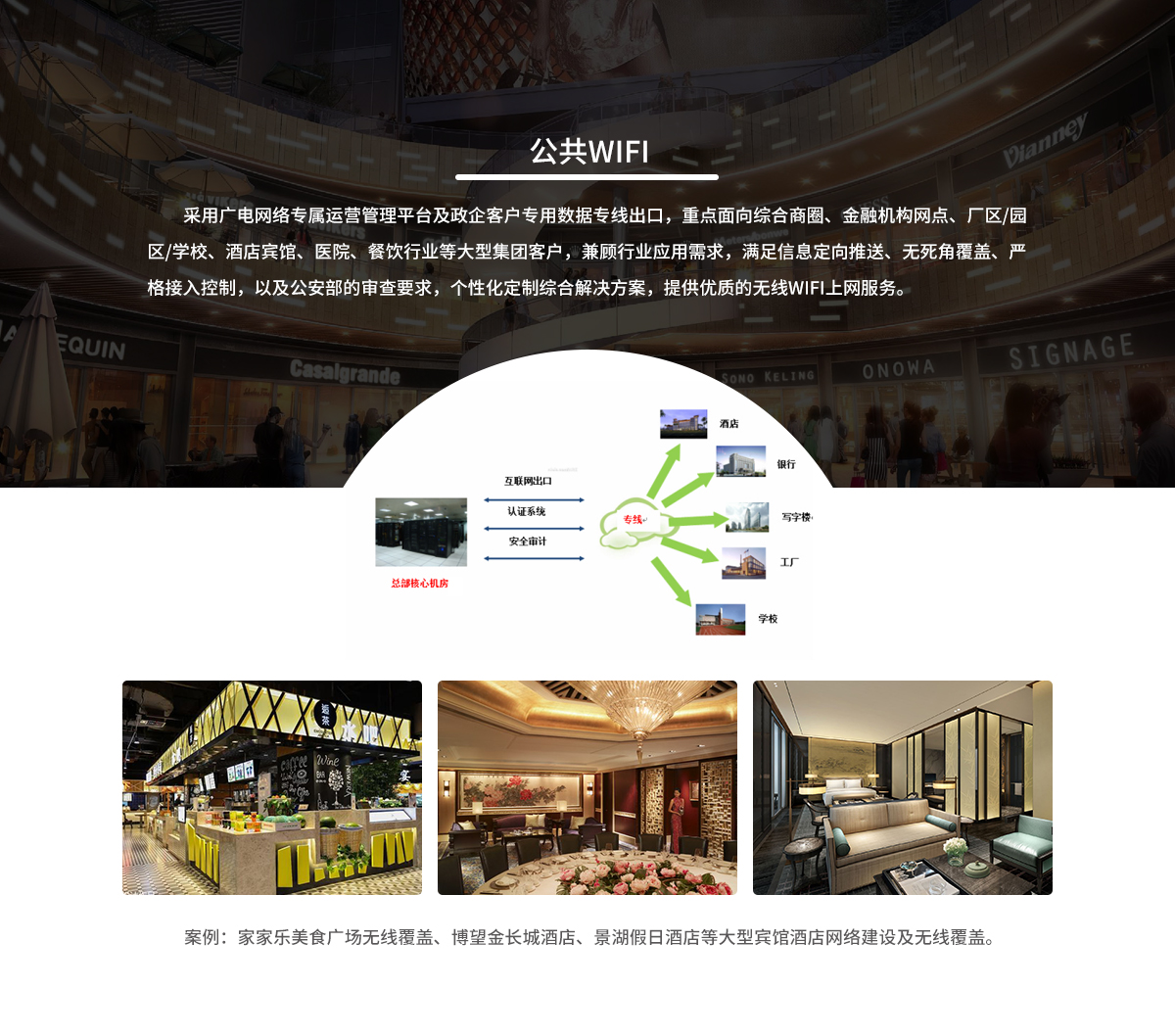 網站-集客公共WIFI
