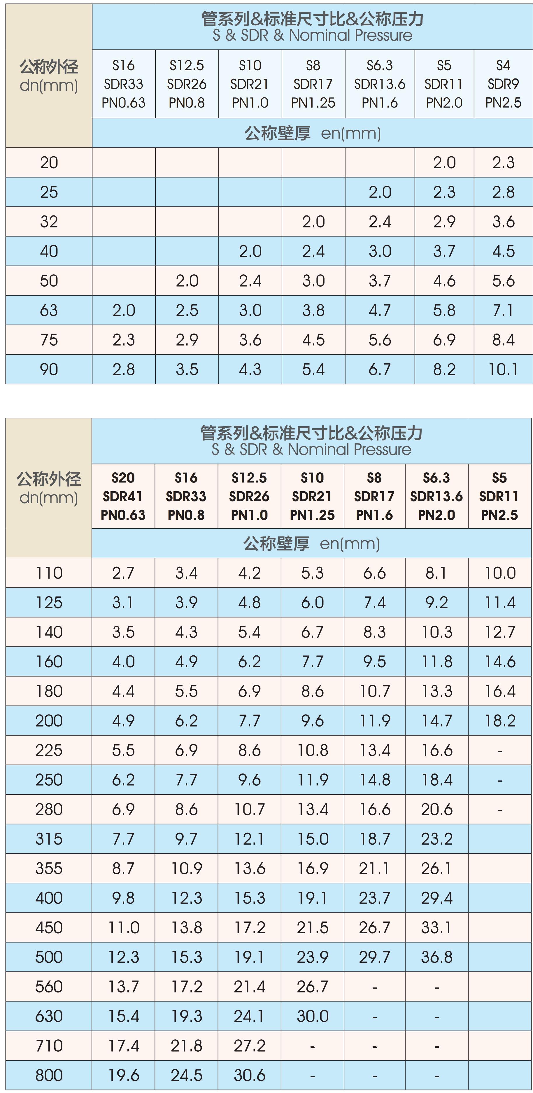 新浦金手机app下载产品画册_13