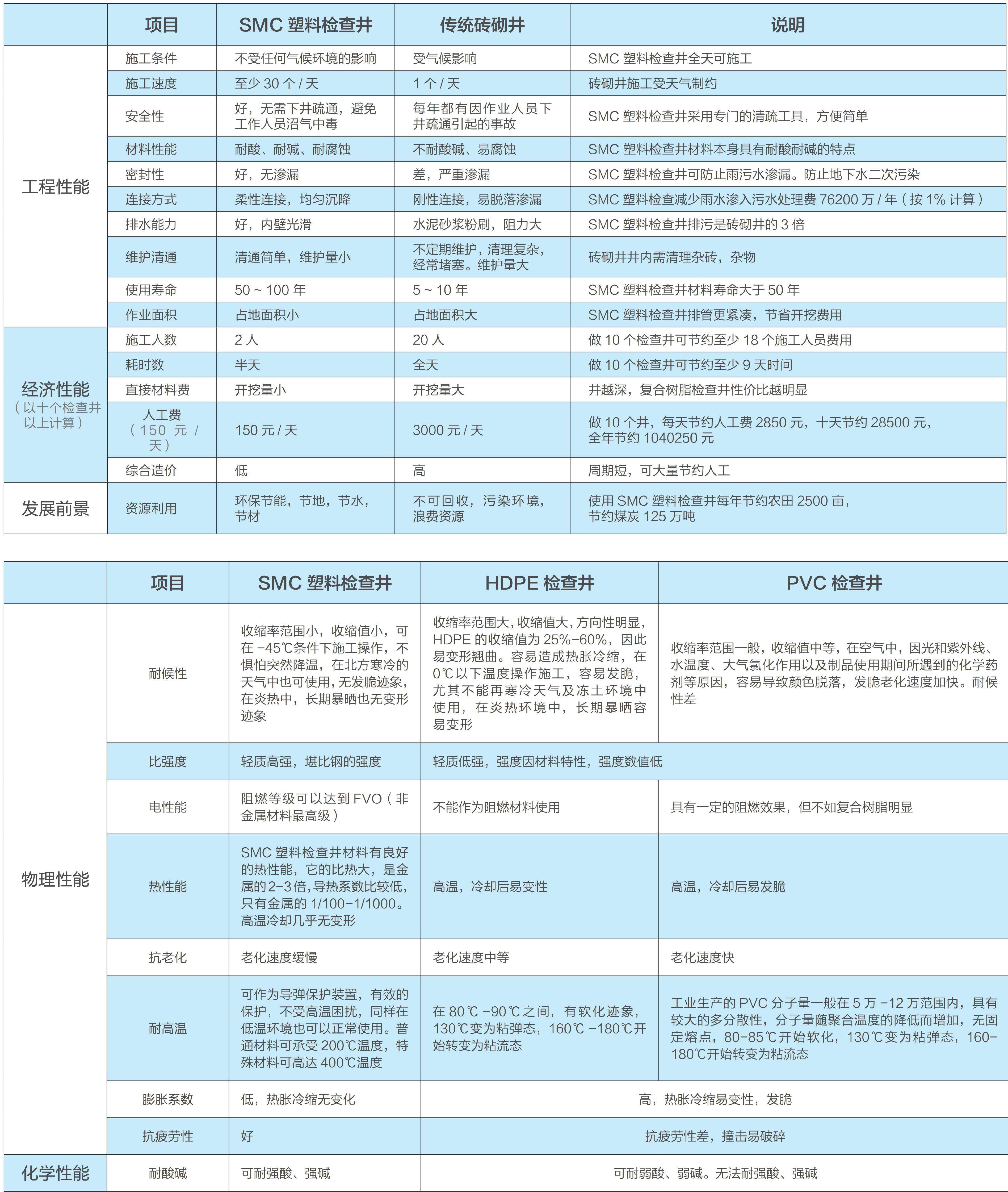 亚博ios下载地址亚博体育2018下载产品画册_18