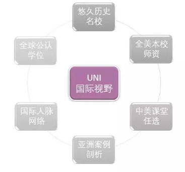免联考MBA如何申请_MBA学费是多少