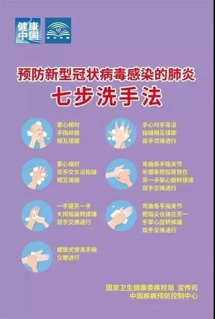 預防新型冠狀肺炎病毒方法