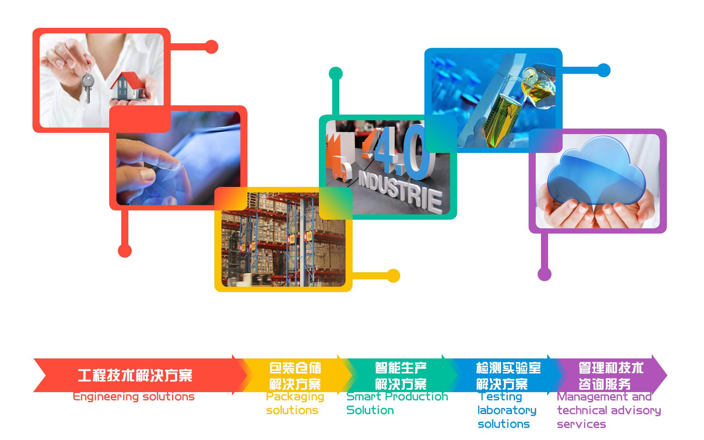 武松国际注册官网科技