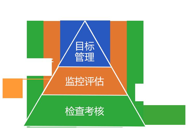 LIMS集团版介绍-管控体系